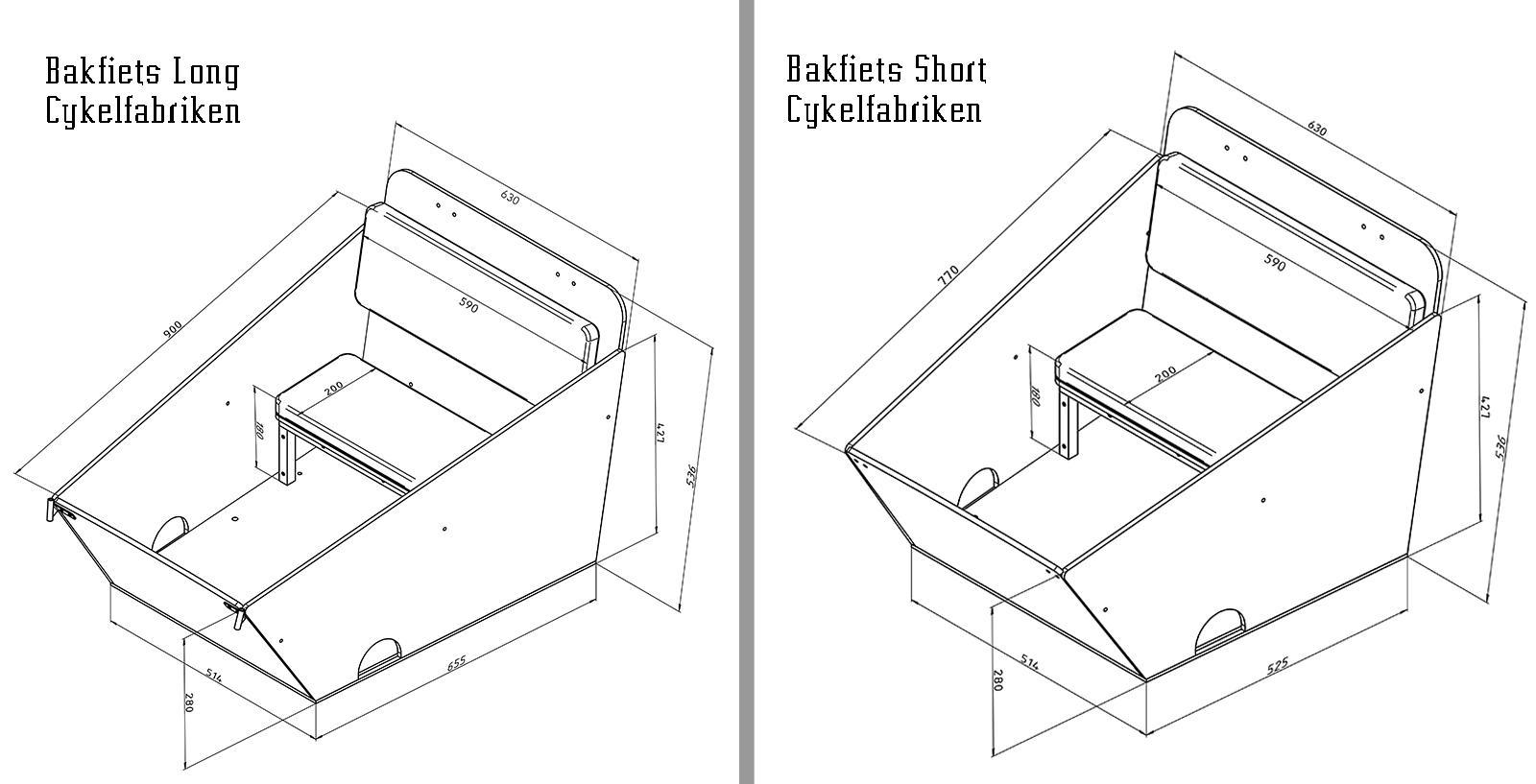 Bakfiets_box_clients_1xxx